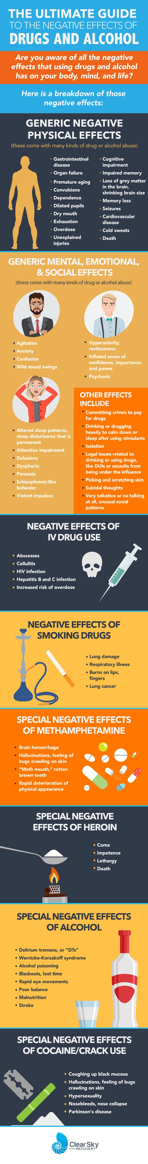The Ultimate Guide to the Negative Effects of Drugs and Alcohol