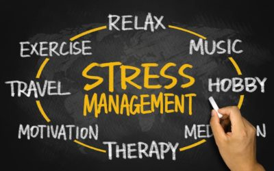 Stress Management Strategies in Recovery